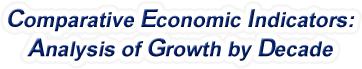 Maine - Comparative Economic Indicators: Analysis of Growth By Decade, 1970-2017