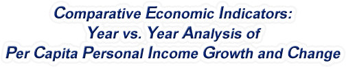 Maine - Year vs. Year Analysis of Per Capita Personal Income Growth and Change, 1969-2016