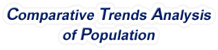 Maine - Comparative Trends Analysis of Population, 1969-2016