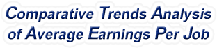 Maine - Comparative Trends Analysis of Average Earnings Per Job, 1969-2016