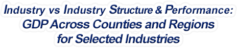 Maine - Industry vs. Industry Structure & Performance: GDP Across Counties and Regions for Selected Industries